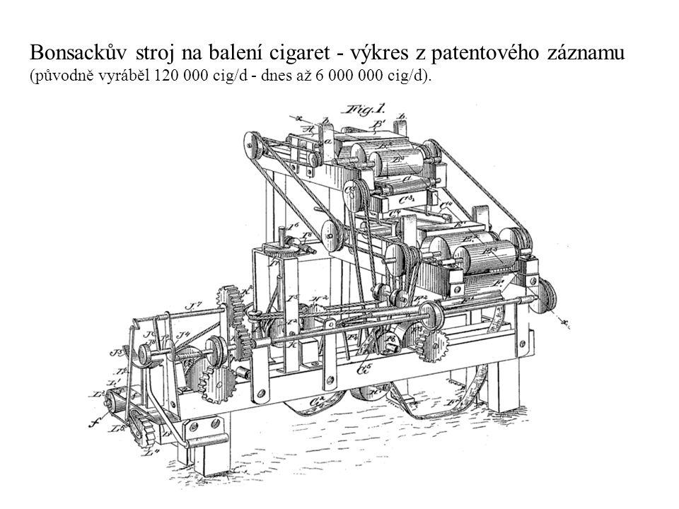 Bonsackův stroj na balení cigaret - výkres z patentového záznamu (původně vyráběl 120 000 cig/d - dnes až 6 000 000 cig/d).