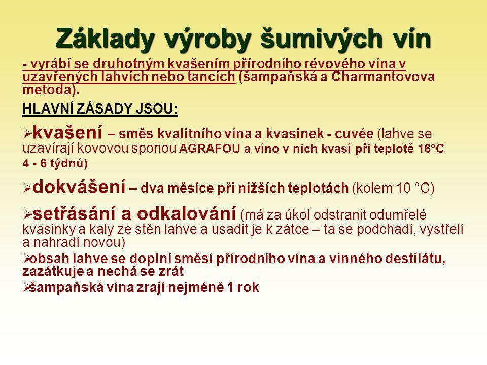 Základy výroby šumivých vín - vyrábí se druhotným kvašením přírodního révového vína v uzavřených lahvích nebo tancích (šampaňská a Charmantovova metoda).