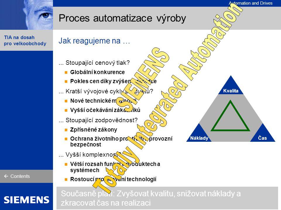 Automation and Drives TIA na dosah pro velkoobchody List 4 © Siemens s.r.o. 11/2005  Contents Proces automatizace výroby Jak reagujeme na …... Stoupa