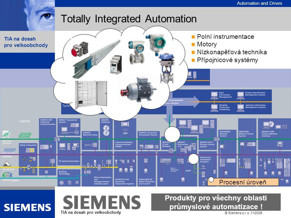 Automation and Drives TIA na dosah pro velkoobchody List 6 © Siemens s.r.o. 11/2005  Contents Totally Integrated Automation Procesní úroveň Polní ins