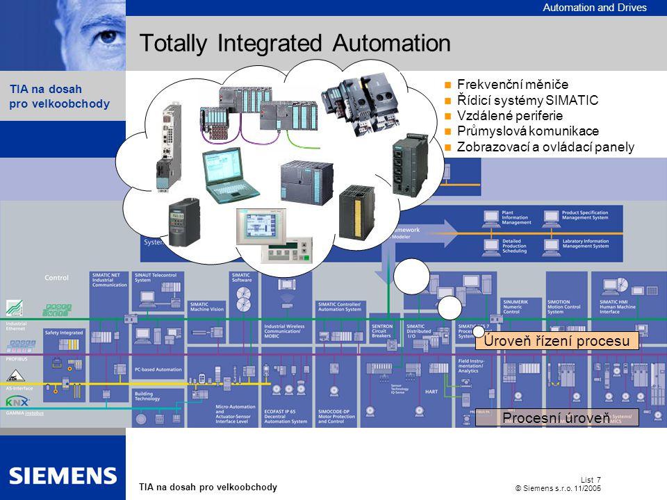 Automation and Drives TIA na dosah pro velkoobchody List 7 © Siemens s.r.o. 11/2005  Contents Totally Integrated Automation Procesní úroveň Úroveň ří