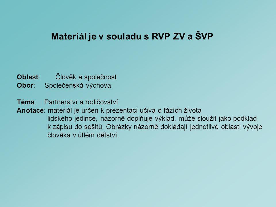 Materiál je v souladu s RVP ZV a ŠVP Oblast: Člověk a společnost Obor: Společenská výchova Téma: Partnerství a rodičovství Anotace: materiál je určen
