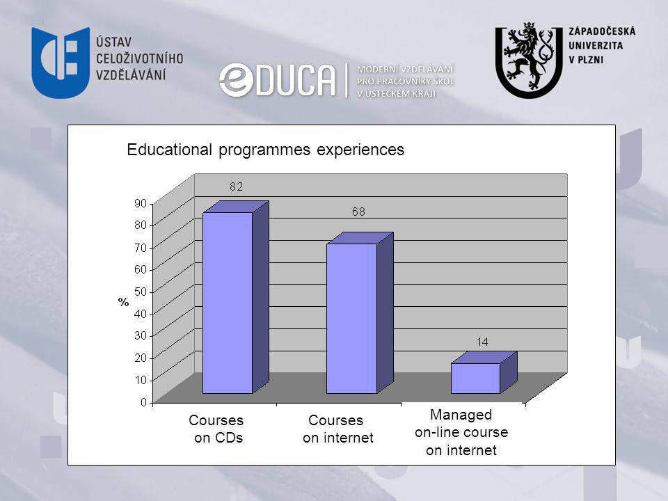 Educational programmes experiences Courses on CDs Courses on internet Managed on-line course on internet