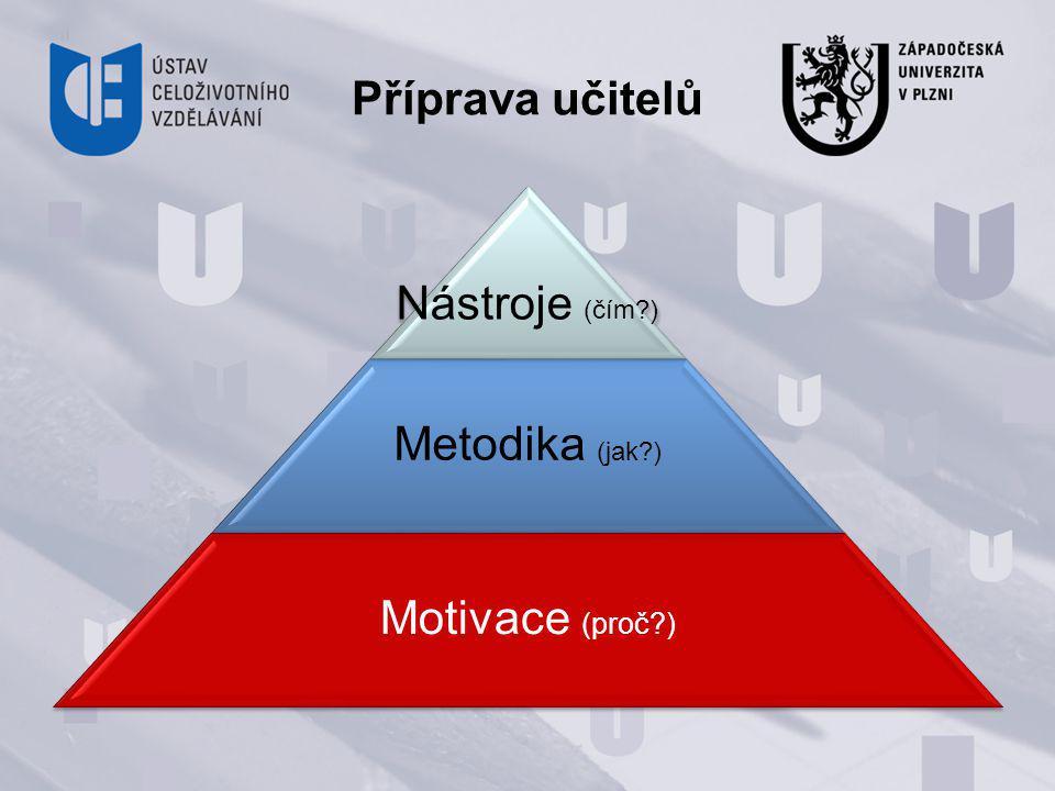Příprava učitelů Nástroje (čím ) Metodika (jak ) Motivace (proč )