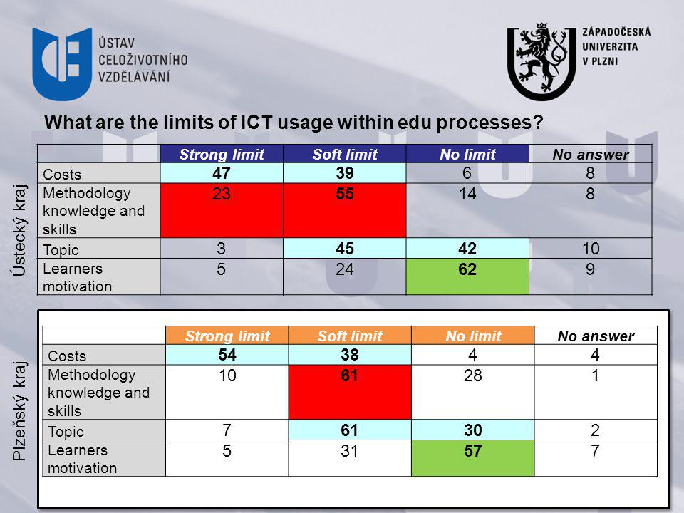 What are the limits of ICT usage within edu processes.
