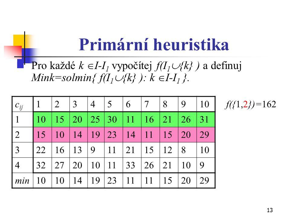 13 Primární heuristika Pro každé k  I-I 1 vypočítej f(I 1  {k} ) a definuj Mink=solmin{ f(I 1  {k} ): k  I-I 1 }. c ij 12345678910 1 1520253011162