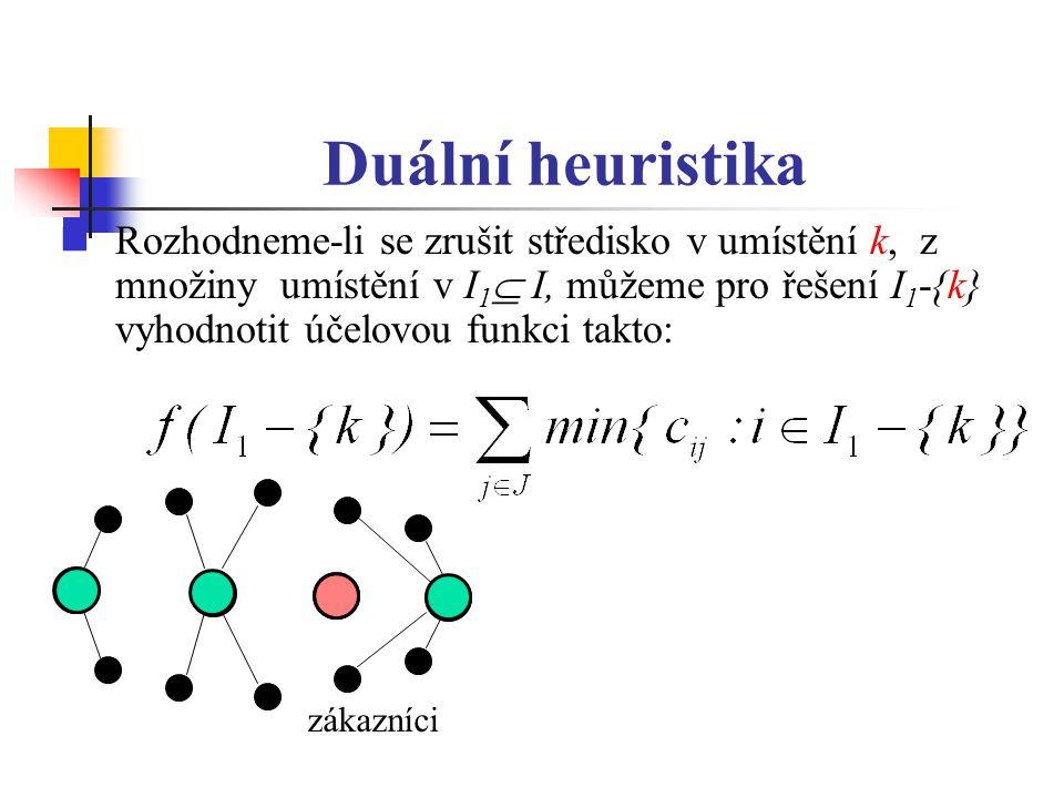 Duální heuristika Rozhodneme-li se zrušit středisko v umístění k, z množiny umístění v I 1  I, můžeme pro řešení I 1 -{k} vyhodnotit účelovou funkci