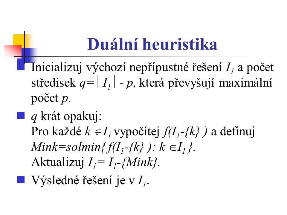 Duální heuristika Inicializuj výchozí nepřípustné řešení I 1 a počet středisek q=  I 1  - p, která převyšují maximální počet p. q krát opakuj: Pro k