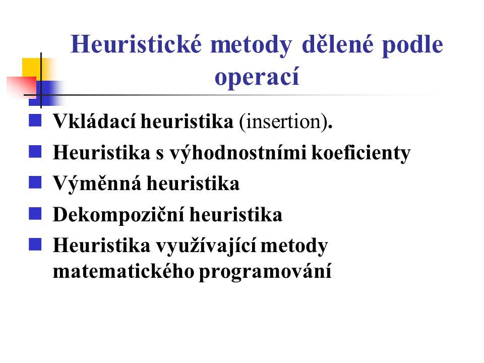 Heuristické metody dělené podle operací Vkládací heuristika (insertion). Heuristika s výhodnostními koeficienty Výměnná heuristika Dekompoziční heuris