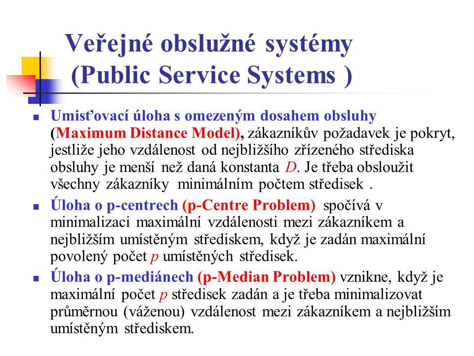Veřejné obslužné systémy (Public Service Systems ) Umisťovací úloha s omezeným dosahem obsluhy (Maximum Distance Model), zákazníkův požadavek je pokry