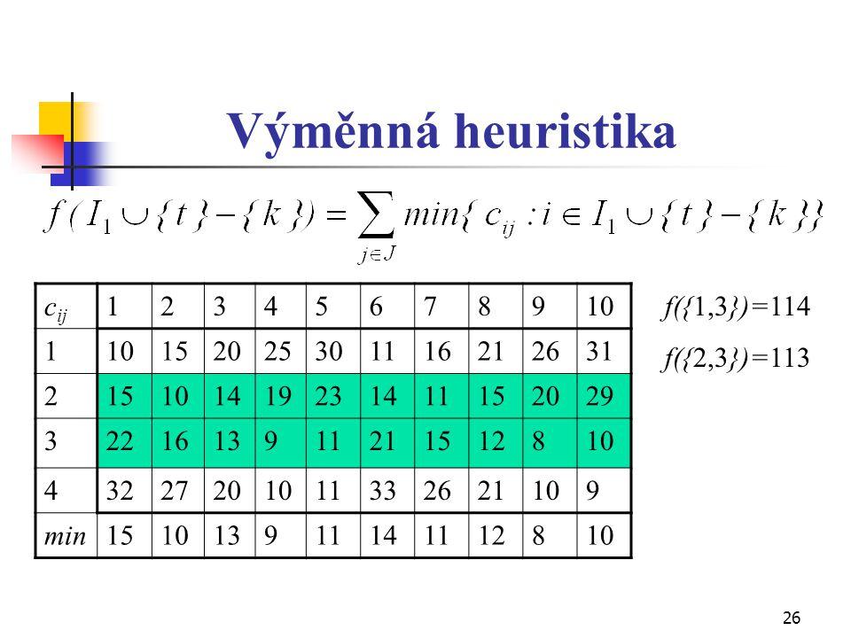 26 Výměnná heuristika c ij 12345678910 1 152025301116212631 215101419231411152029 3221613911211512810 43227201011332621109 min151013911141112810 f({1,