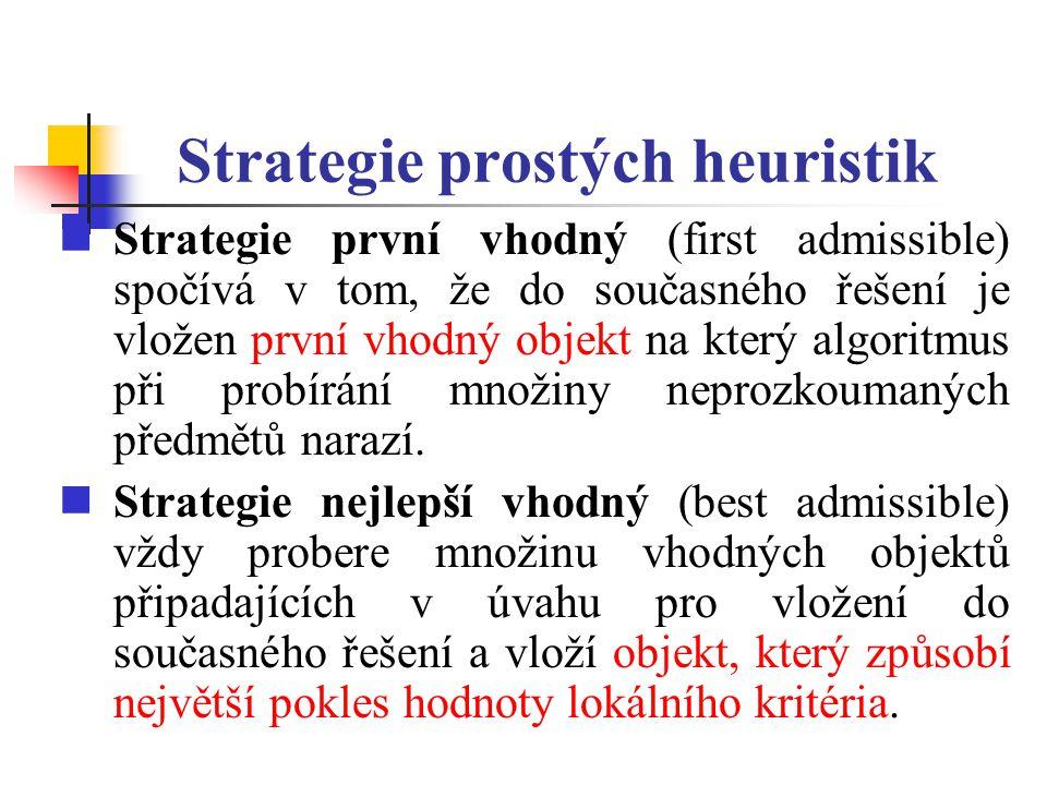 Strategie prostých heuristik Strategie první vhodný (first admissible) spočívá v tom, že do současného řešení je vložen první vhodný objekt na který algoritmus při probírání množiny neprozkoumaných předmětů narazí.
