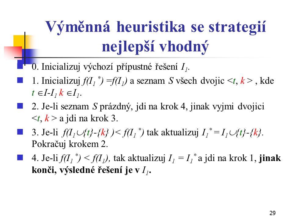 29 Výměnná heuristika se strategií nejlepší vhodný 0. Inicializuj výchozí přípustné řešení I 1. 1. Inicializuj f(I 1 * ) =f(I 1 ) a seznam S všech dvo