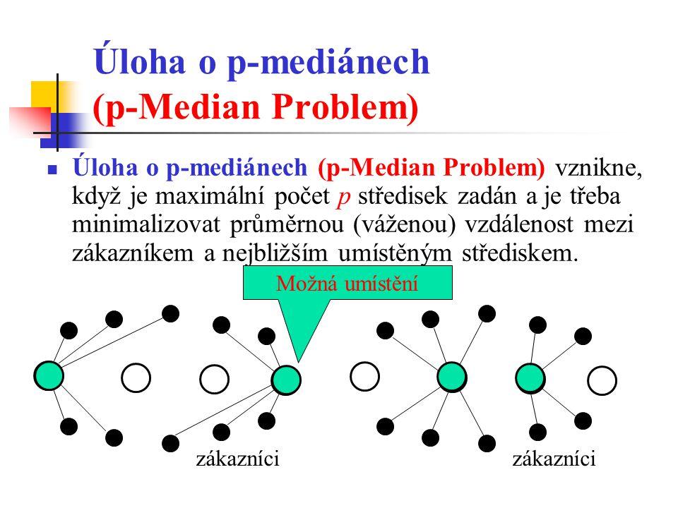 Úloha o p-mediánech (p-Median Problem) Úloha o p-mediánech (p-Median Problem) vznikne, když je maximální počet p středisek zadán a je třeba minimalizovat průměrnou (váženou) vzdálenost mezi zákazníkem a nejbližším umístěným střediskem.