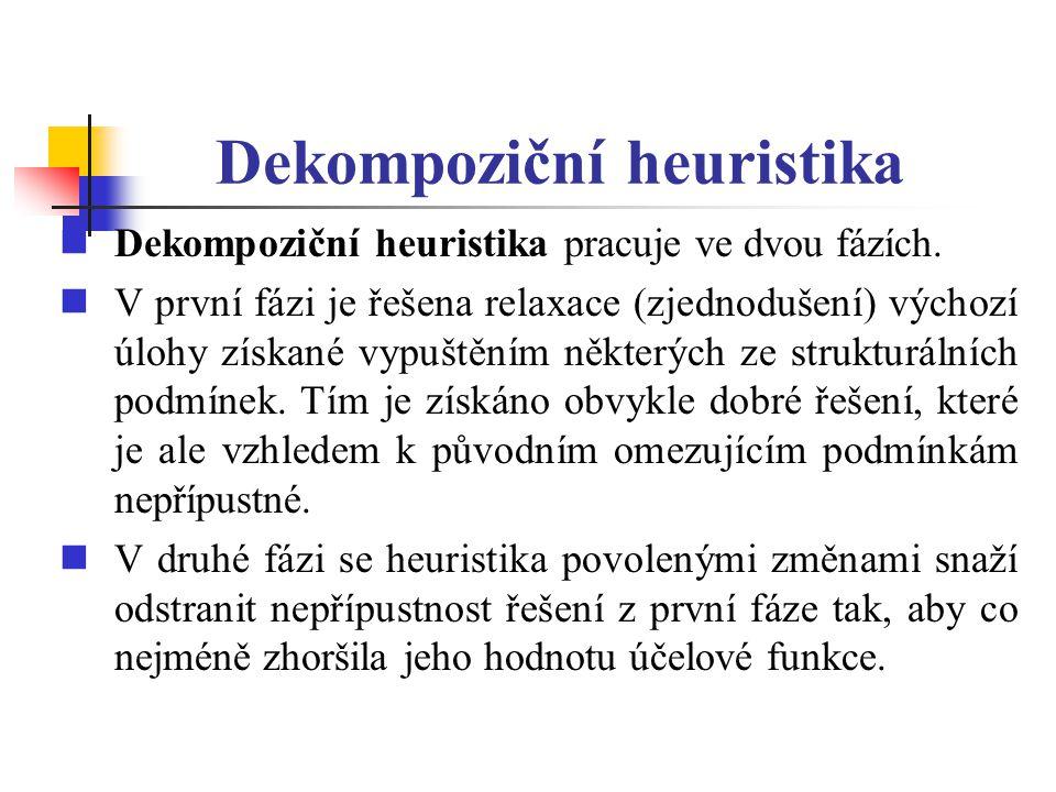 Dekompoziční heuristika Dekompoziční heuristika pracuje ve dvou fázích. V první fázi je řešena relaxace (zjednodušení) výchozí úlohy získané vypuštění
