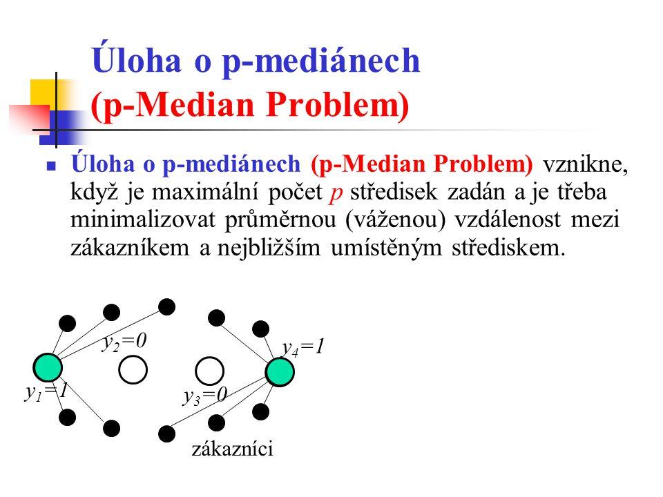 Duální heuristika Rozhodneme-li se zrušit středisko v umístění k, z množiny umístění v I 1  I, můžeme pro řešení I 1 -{k} vyhodnotit účelovou funkci takto: zákazníci