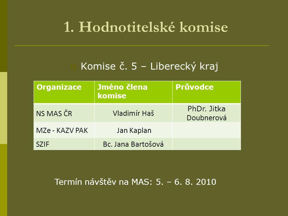  Komise č. 5 – Liberecký kraj 1. Hodnotitelské komise OrganizaceJméno člena komise Průvodce NS MAS ČR Vladimír Haš PhDr. Jitka Doubnerová MZe - KAZV