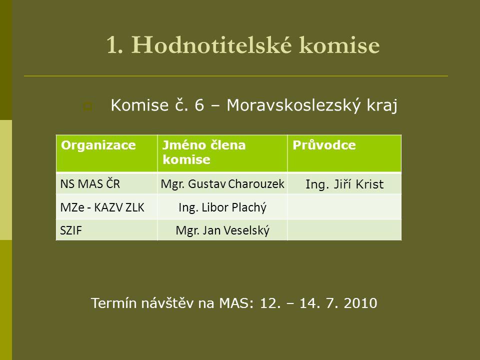  Komise č. 6 – Moravskoslezský kraj 1. Hodnotitelské komise OrganizaceJméno člena komise Průvodce NS MAS ČR Mgr. Gustav Charouzek Ing. Jiří Krist MZe