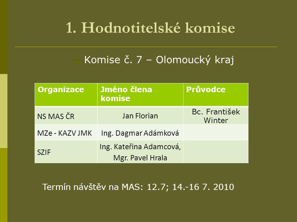  Komise č. 7 – Olomoucký kraj 1. Hodnotitelské komise OrganizaceJméno člena komise Průvodce NS MAS ČR Jan Florian Bc. František Winter MZe - KAZV JMK