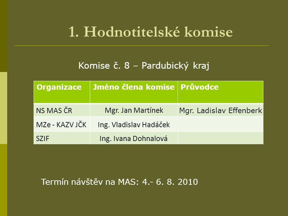 1. Hodnotitelské komise Komise č. 8 – Pardubický kraj OrganizaceJméno člena komisePrůvodce NS MAS ČR Mgr. Jan Martínek Mgr. Ladislav Effenberk MZe - K
