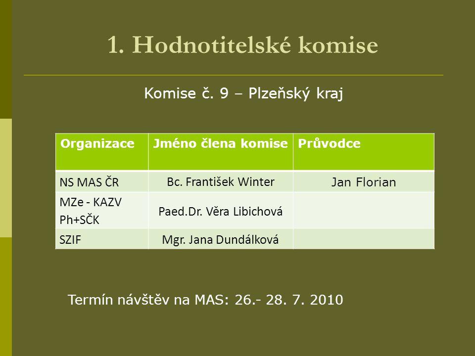 Komise č. 9 – Plzeňský kraj 1. Hodnotitelské komise OrganizaceJméno člena komisePrůvodce NS MAS ČR Bc. František Winter Jan Florian MZe - KAZV Ph+SČK
