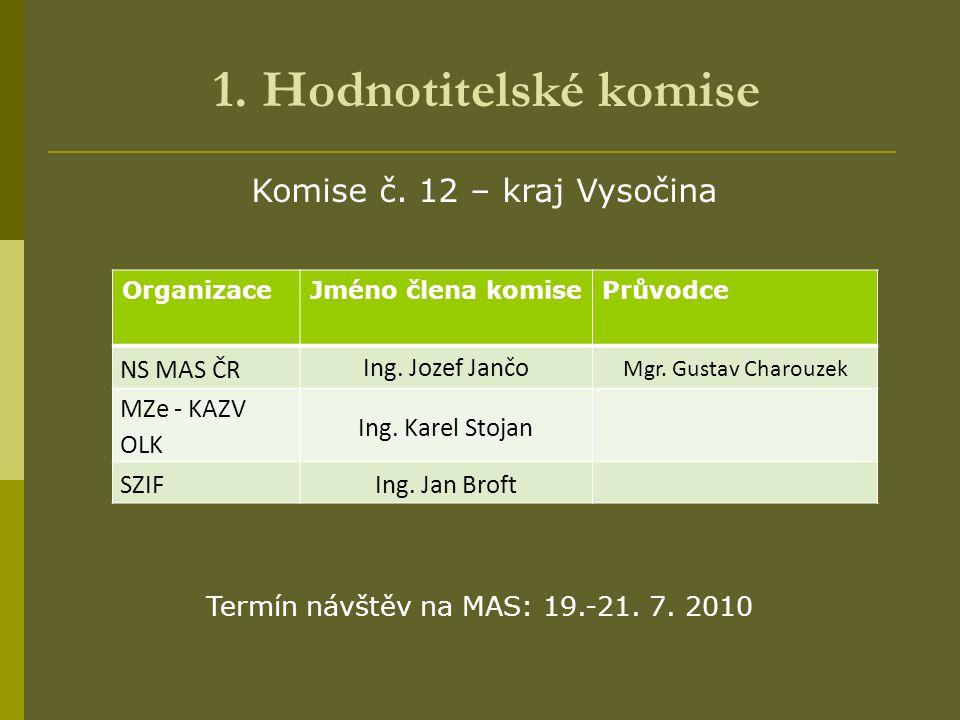 Komise č. 12 – kraj Vysočina 1. Hodnotitelské komise OrganizaceJméno člena komisePrůvodce NS MAS ČR Ing. Jozef Jančo Mgr. Gustav Charouzek MZe - KAZV
