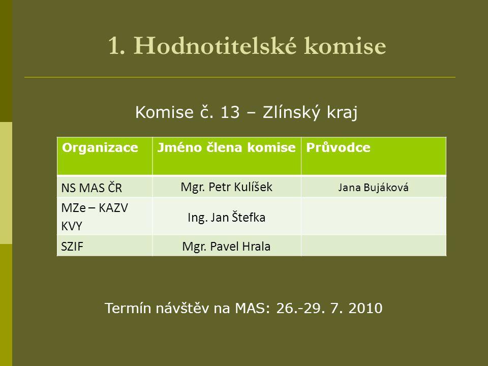 Komise č. 13 – Zlínský kraj 1. Hodnotitelské komise OrganizaceJméno člena komisePrůvodce NS MAS ČR Mgr. Petr Kulíšek Jana Bujáková MZe – KAZV KVY Ing.