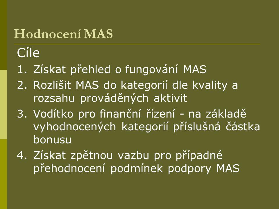 Hodnocení MAS Cíle 1.Získat přehled o fungování MAS 2.Rozlišit MAS do kategorií dle kvality a rozsahu prováděných aktivit 3.Vodítko pro finanční řízen