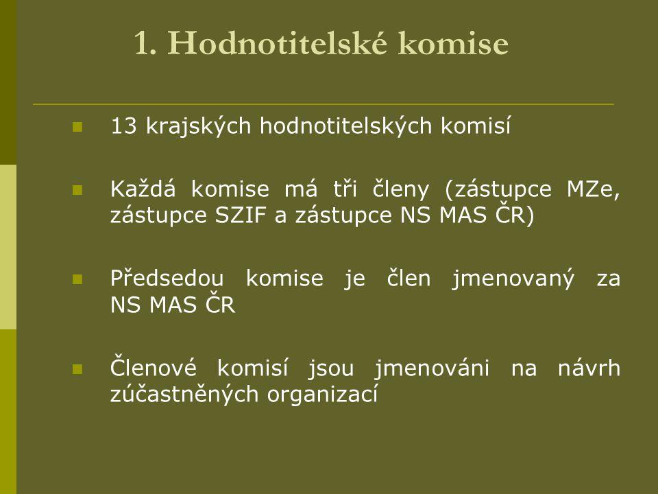 1. Hodnotitelské komise 13 krajských hodnotitelských komisí Každá komise má tři členy (zástupce MZe, zástupce SZIF a zástupce NS MAS ČR) Předsedou kom