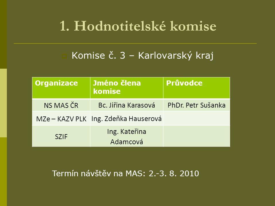  Komise č. 3 – Karlovarský kraj 1. Hodnotitelské komise OrganizaceJméno člena komise Průvodce NS MAS ČR Bc. Jiřina KarasováPhDr. Petr Sušanka MZe – K
