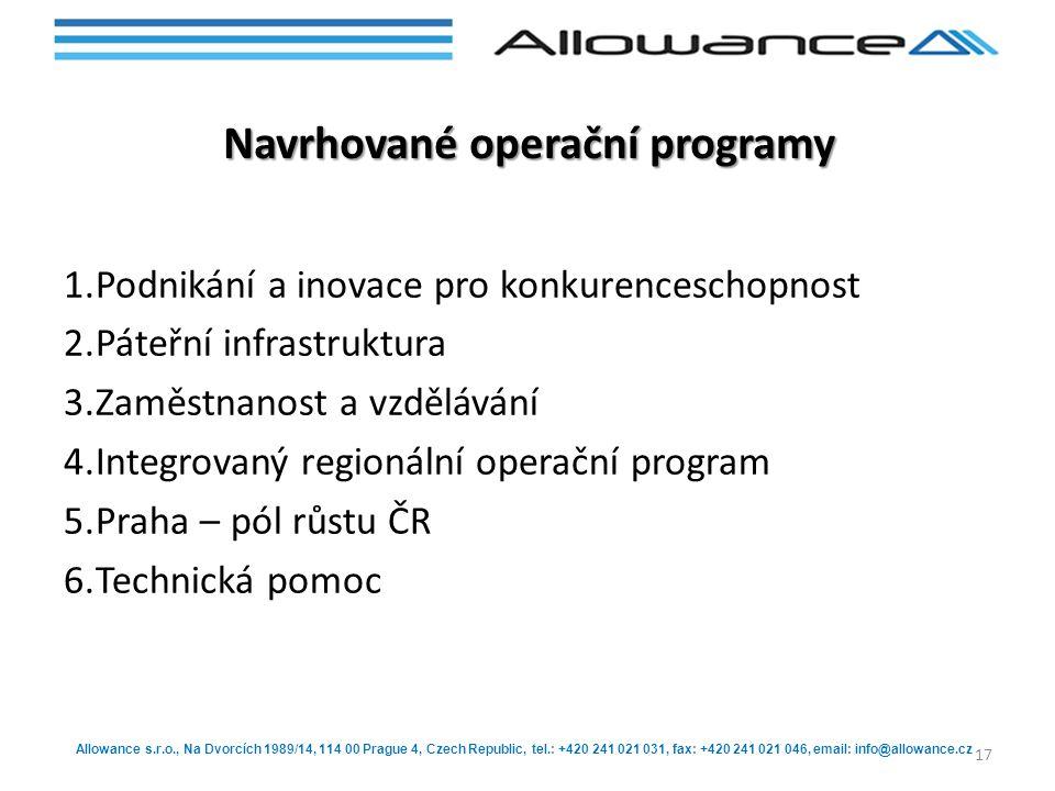 Allowance s.r.o., Na Dvorcích 1989/14, 114 00 Prague 4, Czech Republic, tel.: +420 241 021 031, fax: +420 241 021 046, email: info@allowance.cz Navrho