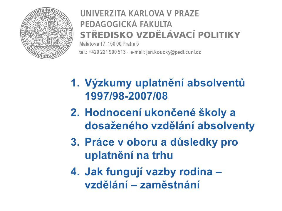 Malátova 17, 150 00 Praha 5 tel.: +420 221 900 513 · e-mail: jan.koucky@pedf.cuni.cz 1.Výzkumy uplatnění absolventů 1997/98-2007/08 2.Hodnocení ukončené školy a dosaženého vzdělání absolventy 3.Práce v oboru a důsledky pro uplatnění na trhu 4.Jak fungují vazby rodina – vzdělání – zaměstnání