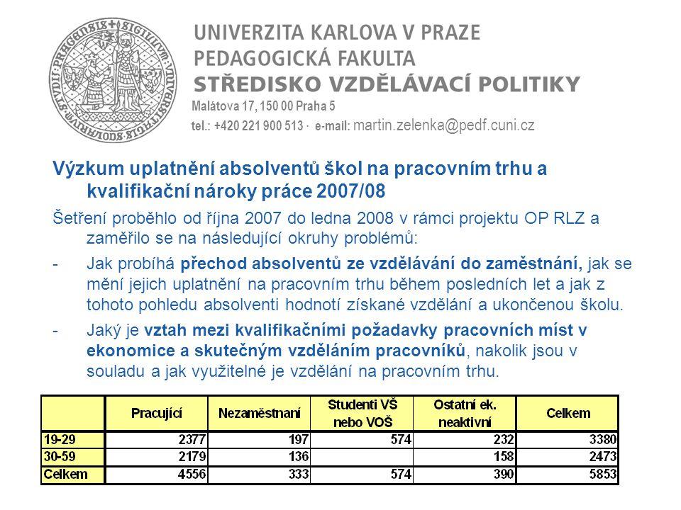 Malátova 17, 150 00 Praha 5 tel.: +420 221 900 513 · e-mail: martin.zelenka@pedf.cuni.cz Výzkum uplatnění absolventů škol na pracovním trhu a kvalifikační nároky práce 2007/08 Šetření proběhlo od října 2007 do ledna 2008 v rámci projektu OP RLZ a zaměřilo se na následující okruhy problémů: -Jak probíhá přechod absolventů ze vzdělávání do zaměstnání, jak se mění jejich uplatnění na pracovním trhu během posledních let a jak z tohoto pohledu absolventi hodnotí získané vzdělání a ukončenou školu.