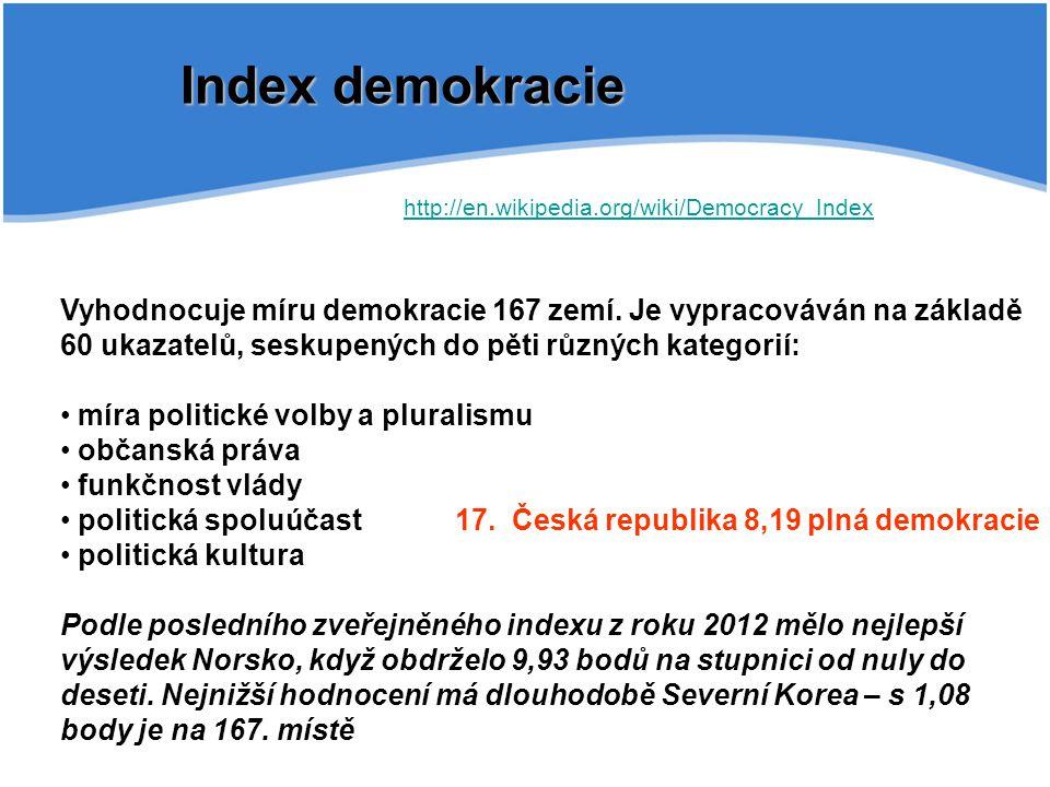 Index demokracie Vyhodnocuje míru demokracie 167 zemí. Je vypracováván na základě 60 ukazatelů, seskupených do pěti různých kategorií: míra politické