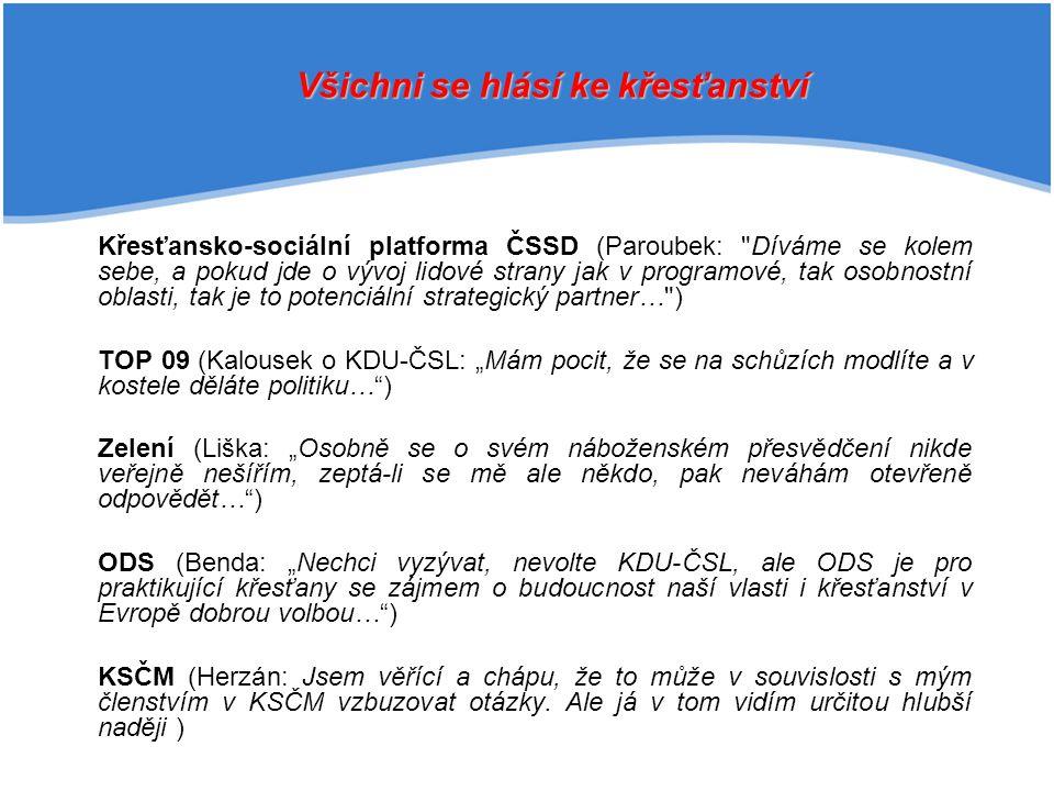 Křesťansko-sociální platforma ČSSD (Paroubek:
