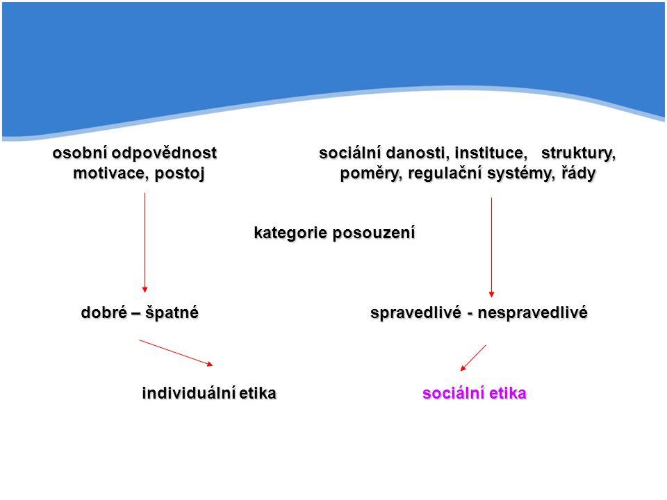 osobní odpovědnostsociální danosti, instituce, struktury, motivace, postojpoměry, regulační systémy, řády kategorie posouzení dobré – špatné spravedli