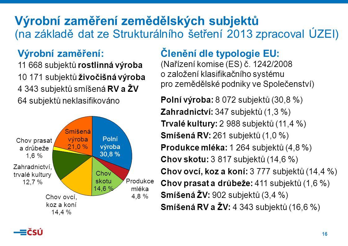 16 Výrobní zaměření: 11 668 subjektů rostlinná výroba 10 171 subjektů živočišná výroba 4 343 subjektů smíšená RV a ŽV 64 subjektů neklasifikováno Výrobní zaměření zemědělských subjektů (na základě dat ze Strukturálního šetření 2013 zpracoval ÚZEI) Členění dle typologie EU: (Nařízení komise (ES) č.