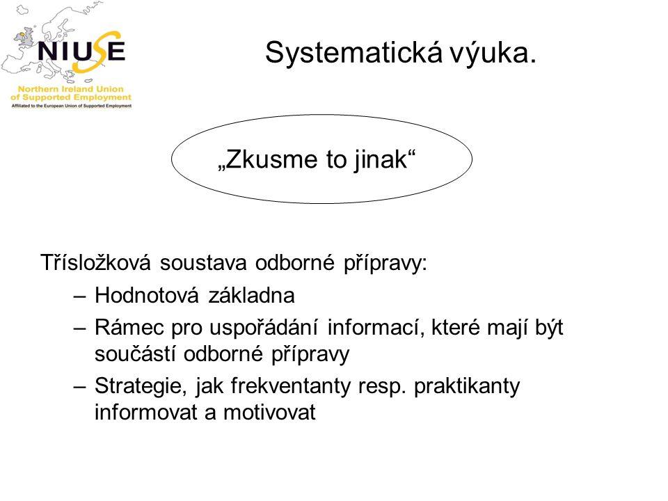 Systematická výuka. Třísložková soustava odborné přípravy: –Hodnotová základna –Rámec pro uspořádání informací, které mají být součástí odborné přípra
