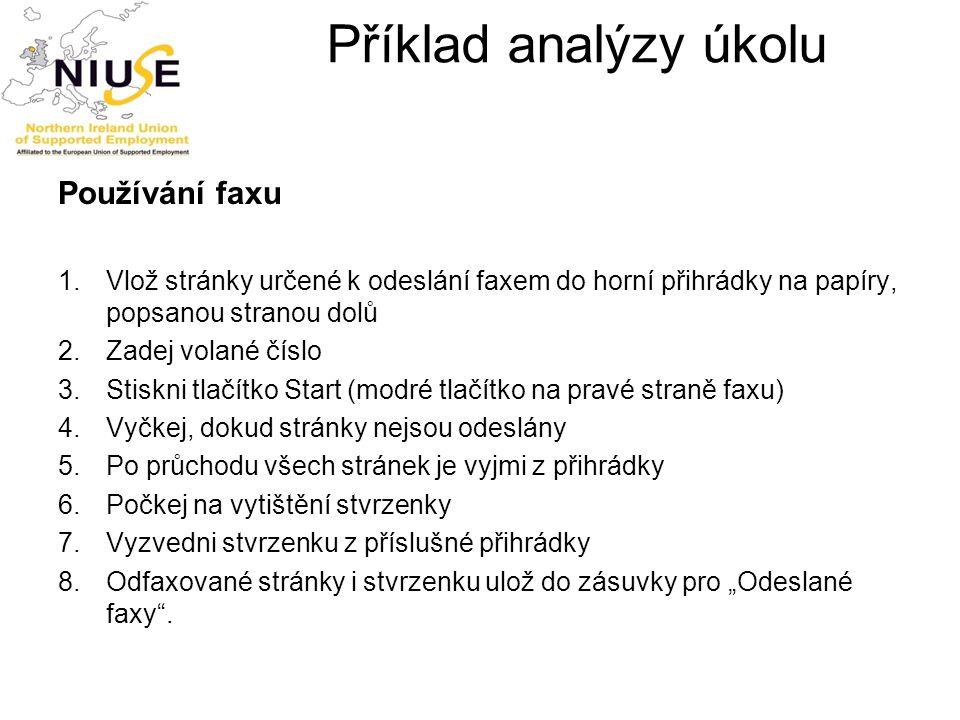 Příklad analýzy úkolu Používání faxu 1.Vlož stránky určené k odeslání faxem do horní přihrádky na papíry, popsanou stranou dolů 2.Zadej volané číslo 3