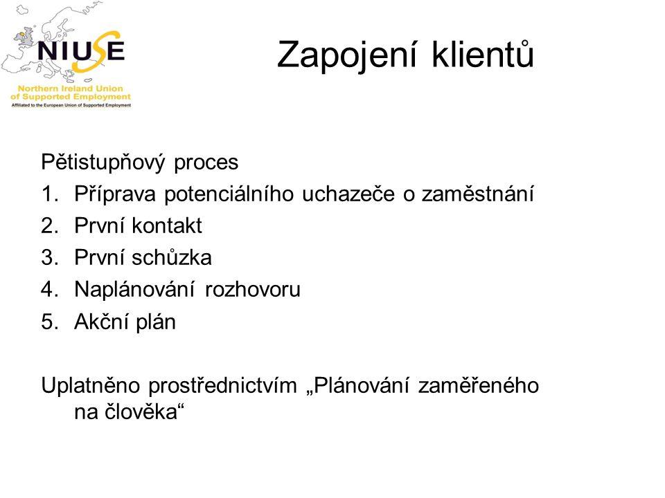 Zapojení klientů Pětistupňový proces 1.Příprava potenciálního uchazeče o zaměstnání 2.První kontakt 3.První schůzka 4.Naplánování rozhovoru 5.Akční pl