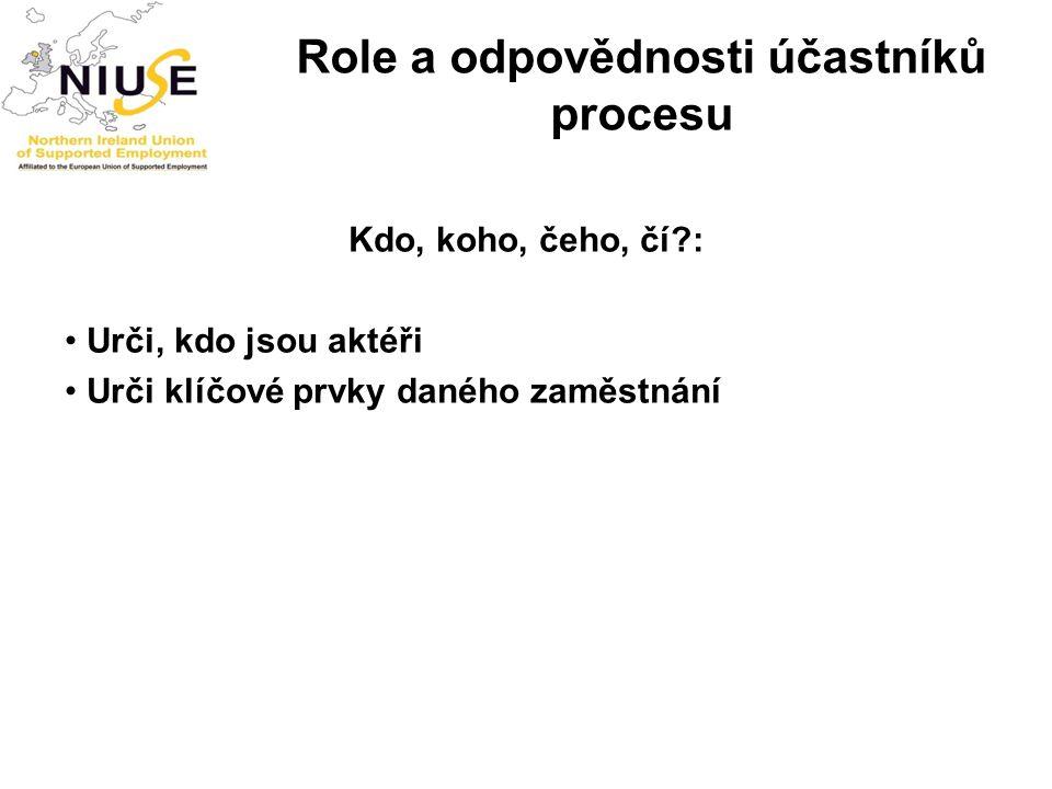 Role a odpovědnosti účastníků procesu Kdo, koho, čeho, čí?: Urči, kdo jsou aktéři Urči klíčové prvky daného zaměstnání