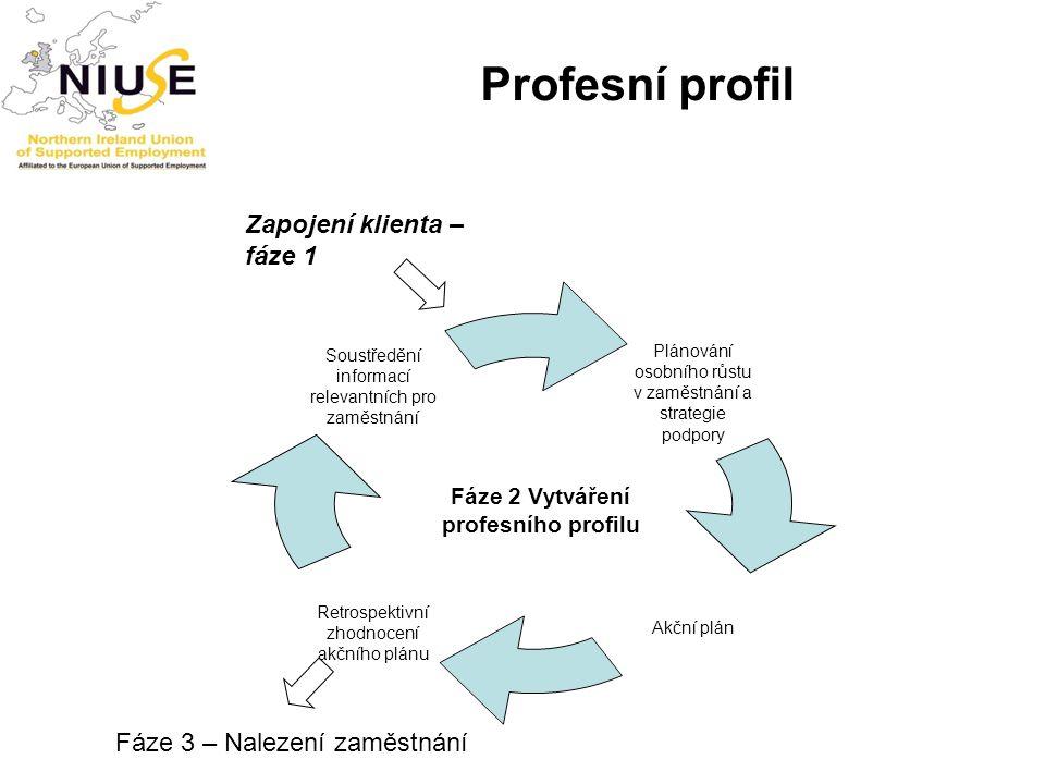 Profesní profil Fáze 2 Vytváření profesního profilu Zapojení klienta – fáze 1 Fáze 3 – Nalezení zaměstnání