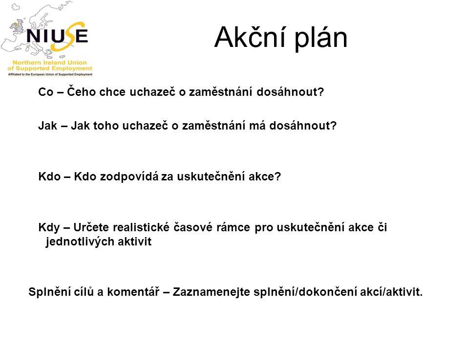 Akční plán Co – Čeho chce uchazeč o zaměstnání dosáhnout? Jak – Jak toho uchazeč o zaměstnání má dosáhnout? Kdo – Kdo zodpovídá za uskutečnění akce? K