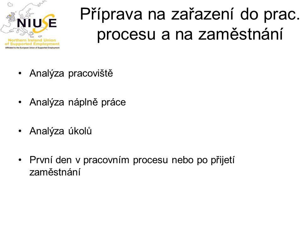 Příprava na zařazení do prac. procesu a na zaměstnání Analýza pracoviště Analýza náplně práce Analýza úkolů První den v pracovním procesu nebo po přij