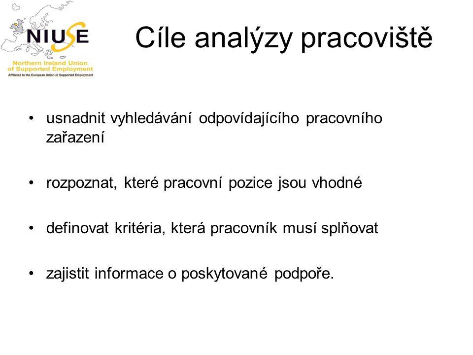 Cíle analýzy pracoviště usnadnit vyhledávání odpovídajícího pracovního zařazení rozpoznat, které pracovní pozice jsou vhodné definovat kritéria, která