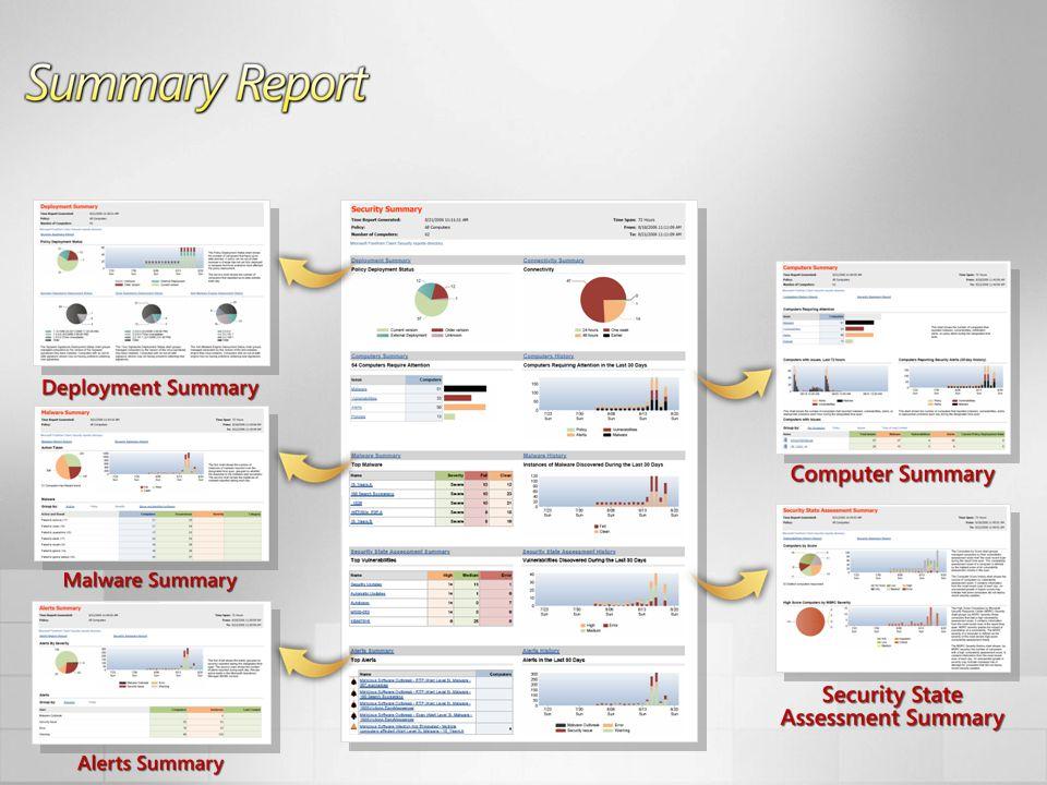 Jednotná ochrana pro koncové stanice, notebooky a operační systémy serverů od Microsoftu Snadná správa a kontrola Přehled nad celým prostředí Integrováno s technologiemi Microsoft Závěr