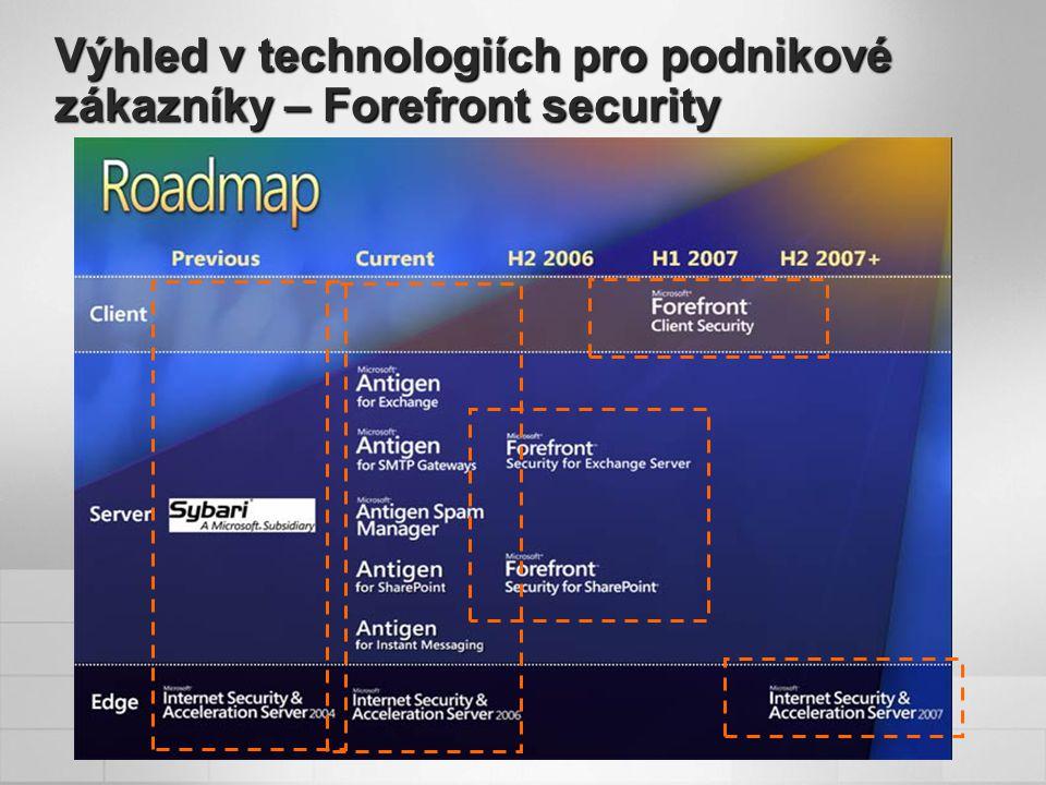 Výhled v technologiích pro podnikové zákazníky – Forefront security