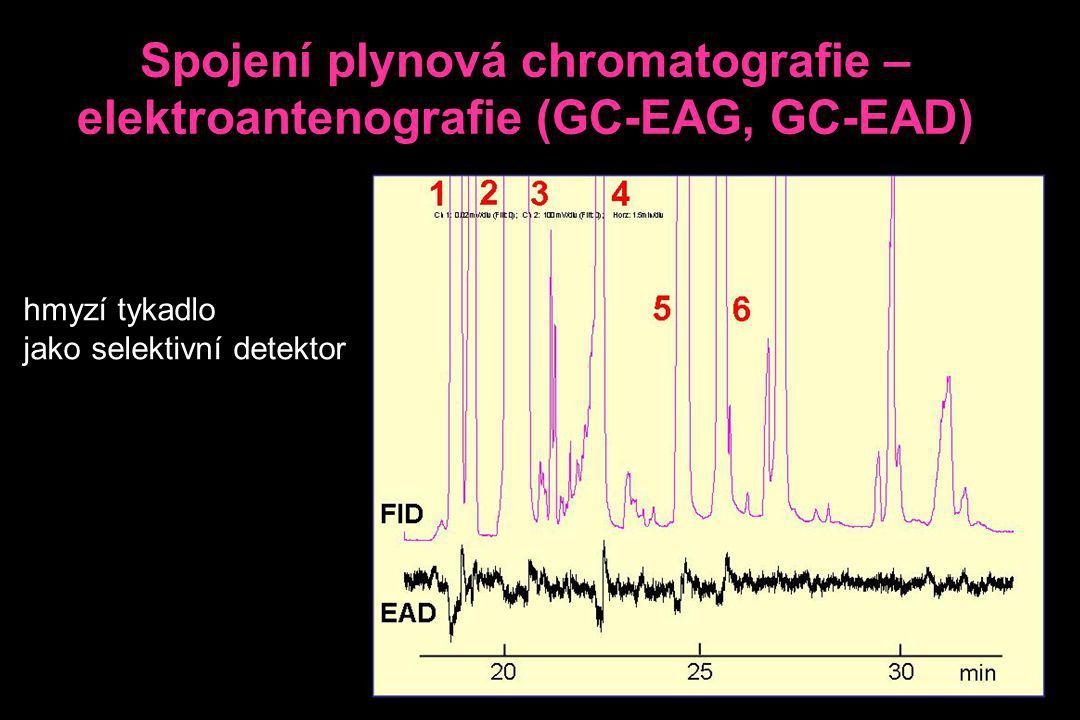 Spojení plynová chromatografie – elektroantenografie (GC-EAG, GC-EAD) hmyzí tykadlo jako selektivní detektor