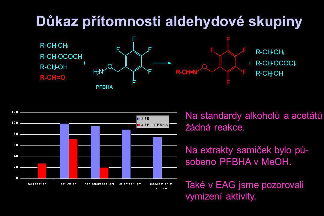 Důkaz přítomnosti aldehydové skupiny Na standardy alkoholů a acetátů žádná reakce. Na extrakty samiček bylo pů- sobeno PFBHA v MeOH. Také v EAG jsme p
