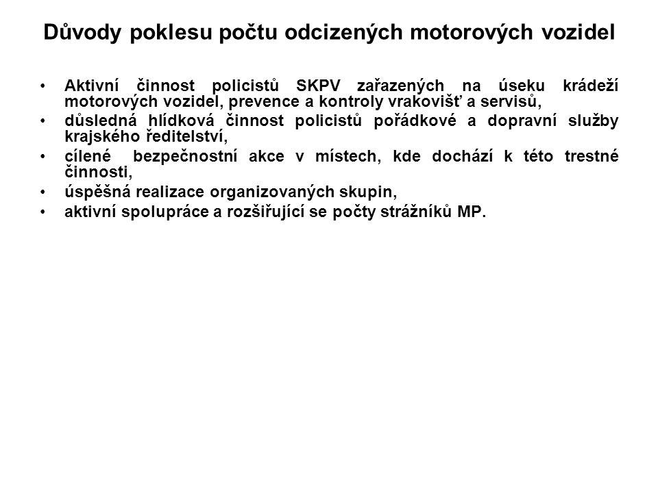 Důvody poklesu počtu odcizených motorových vozidel Aktivní činnost policistů SKPV zařazených na úseku krádeží motorových vozidel, prevence a kontroly